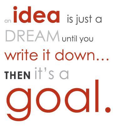 Essay on My Dream, Speech, Article in English